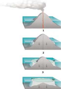 Atoll forming-i18.png