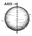 Axis (PSF).png