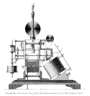 Alexander Bain (inventor) - Bain's improved facsimile 1850