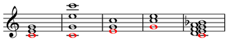 Bass note - Image: Bass note examples