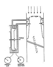 Engine Water Pump Schematic besides Amal  carburettor also 25 Hp Kohler Engine Parts Diagram in addition Motorcraft 4 Barrel Carburetor together with Bendix Stromberg pressure carburetor. on bendix carburetor diagram