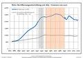 Bevölkerungsentwicklung Britz.pdf