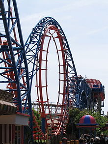 Revolution Pleasure Beach Blackpool Wikip 233 Dia