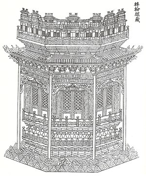 Science and technology of the Song dynasty - revolving book case in Yingzao Fashi