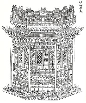Bookcase - A 12th-century illustration of a revolving bookcase for Buddhist scriptures as depicted in Li Jie's architectural treatise the Yingzao Fashi.