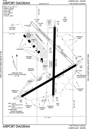 Cairns Army Airfield - FAA diagram of runway area