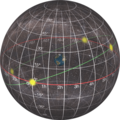 Celestial Sphere - Equatorial Coordinate System.png