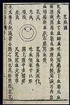 Chinese-Japanese Pulse Image chart; Hollow Pulse (koumai) Wellcome L0039538.jpg