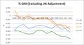 Comparison of EU cotnribution as %GNI (Excluding UK rebate).PNG