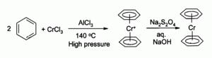 Organochromium chemistry - dibenzenechromium synthesis