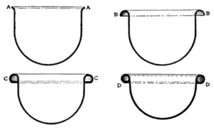 Curling (metalworking) - The four steps to create a full curl