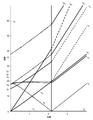 D7 Tanabe-Sugano diagram.png