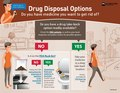 Drug-Disposal-Options-Infographic.pdf