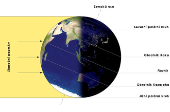 English: Illumination of Earth by Sun on the d...