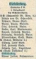 Einwohner Eiskellerberg 1–3, 5 und 6, 1898.jpg