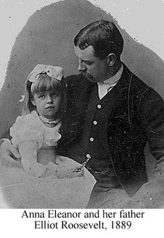 Elliott Bulloch Roosevelt - Image: Eleanor Roosevelt & father Elliot in 1889