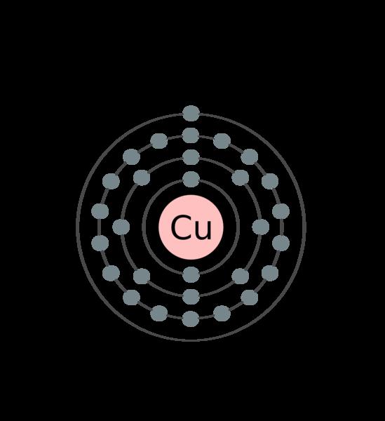 Fileelectron Shell 029 Copperg Wikipedia