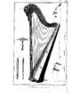 Encyclopedie volume 4-270.png