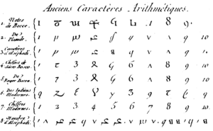 Early european variants of the arabian digits