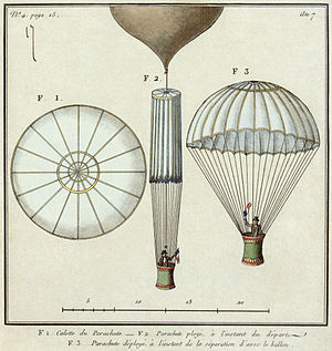 André-Jacques Garnerin - Schematic depiction of Garnerin's first parachute used in the Parc Monceau descent of 22 October, 1797. Illustration dates from the early nineteenth century.