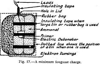 Flame fougasse - Image: Fougasse charge
