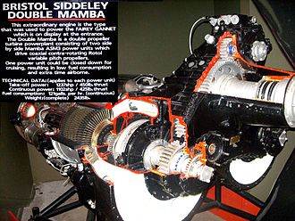 Armstrong Siddeley Double Mamba - Cut away of a double mamba power unit at The Flambards Experience in Cornwall
