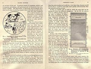 Willard C. Brinton - Graphic methods for presenting facts, 1914, p. 6-7.