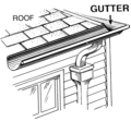 Gutter (PSF).png