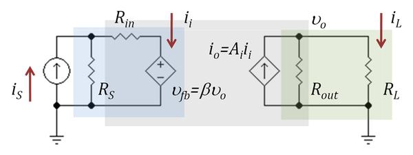 Network analysis electrical circuits for Motor circuit analysis training