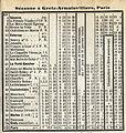 Horaires Ligne21 1912-hiver.jpg