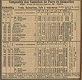 Horario Linha de Guimaraes - Guia Official CF 168 1913.jpg