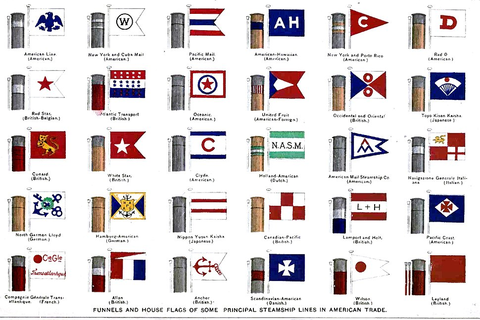 House flags 1900