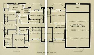 Houston Hall (University of Pennsylvania) - Image: Houston Hall 3rd Floor Plan 1896