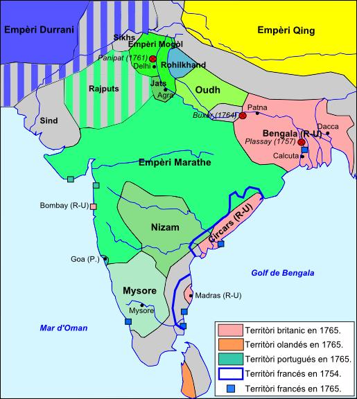 India - Division de la peninsula vèrs 1765