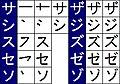 Japanese Katakana S Stroke.jpg