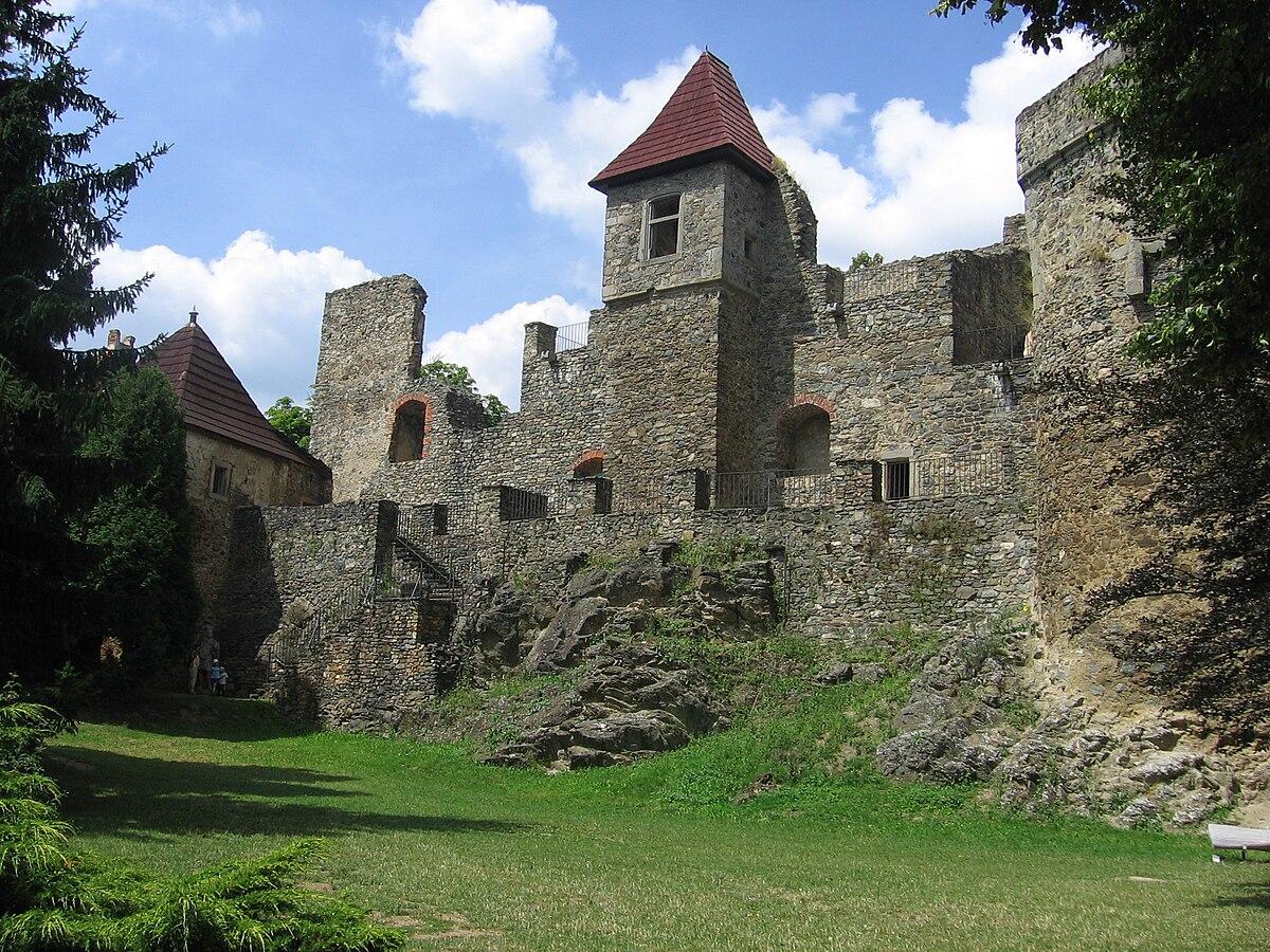 Klenová Castle - Wikipedia