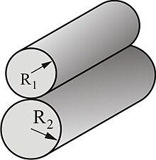 http://upload.wikimedia.org/wikipedia/commons/thumb/e/ef/Kontakt_paralleler_Zylinder.jpg/220px-Kontakt_paralleler_Zylinder.jpg