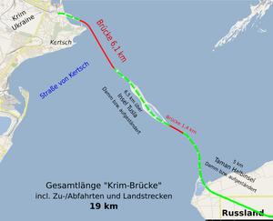 Brücke Zur Krim