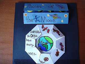English: Illustration of a lapbook on the subj...