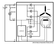 Lichtmaschine – Wikipedia