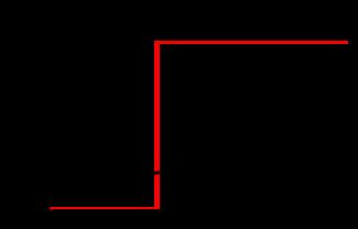 Option binaire long terme qubec