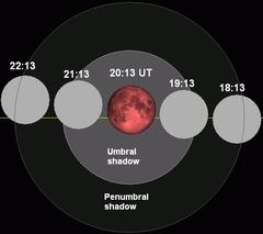 eclipse lunar total del 15 de junio de 2011