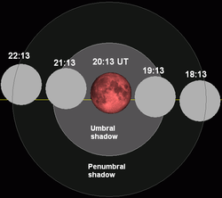 Lunar eclipse chart close-2011jun15.png