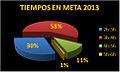 META ARRETRANCO2013.jpg