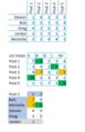 Matrix vote sample.png