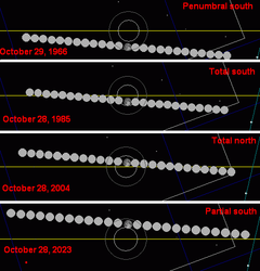 Metonic lunar eclipse 1966-2023A.png