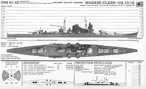Mogami-class cruiser - IJN Mikuma, 1939
