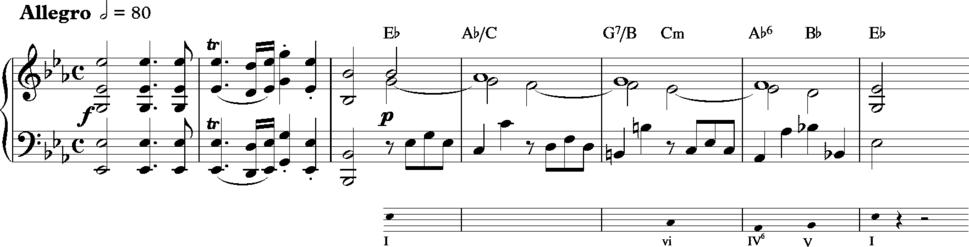 Mozart Piano Concerto K483, opening bars