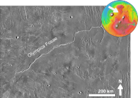 Olympica Fossae based on THEMIS Day IR.png