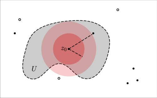 Open Mapping Theorem Open mapping theorem (complex analysis)   Wikipedia Open Mapping Theorem